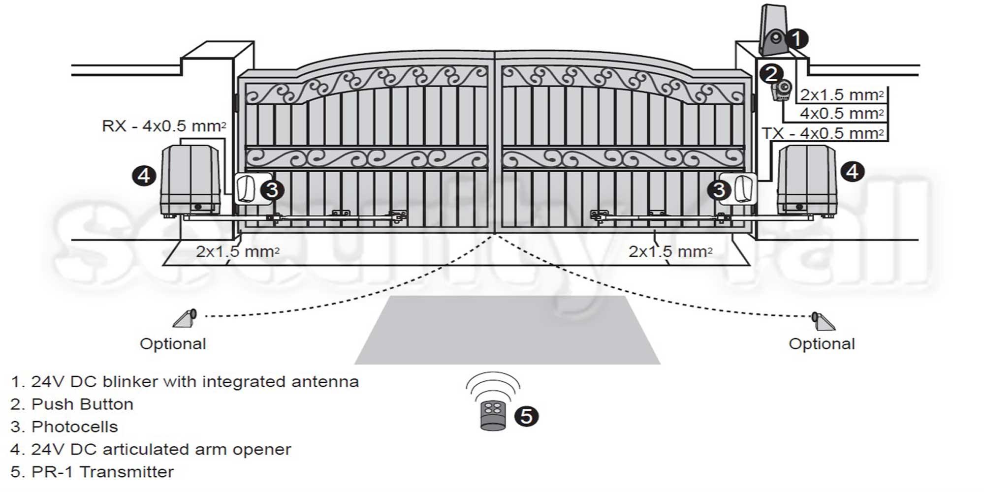 Schema instalare TMT Papillon 250